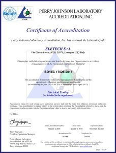 Accreditation-ISO-17025